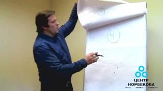 """""""Тренировка интуиции"""" курс 1 марта 2014"""