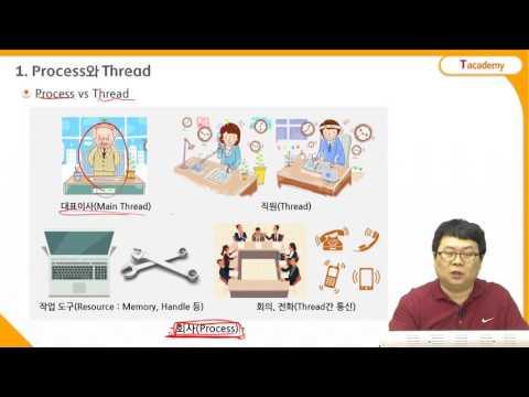 Android Application 프로그래밍 중급 1강 Thread(스레드)1   T아카데미