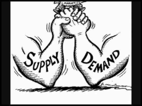 Basic Economics: Supply and Demand