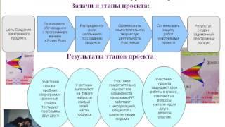 """Видео презентация проекта """"Что получится, если к математике прибавить информатику?"""" Кильдяевой Л. Г."""