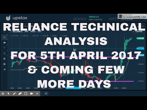 RELIANCE TECHNICAL ANALYSIS FOR 5TH APRIL 2017 & COMING FEW MORE DAYS