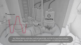 Video: ACQ580 Frequenzumrichter für Wasser und Abwasser: Pumpenreinigungsfunktion
