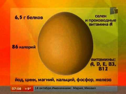 Какие есть витамины в куриных яйцах — чем полезны