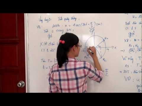 [GSTT] Dùng vòng tròn LG trong giải toán dao động điều hòa
