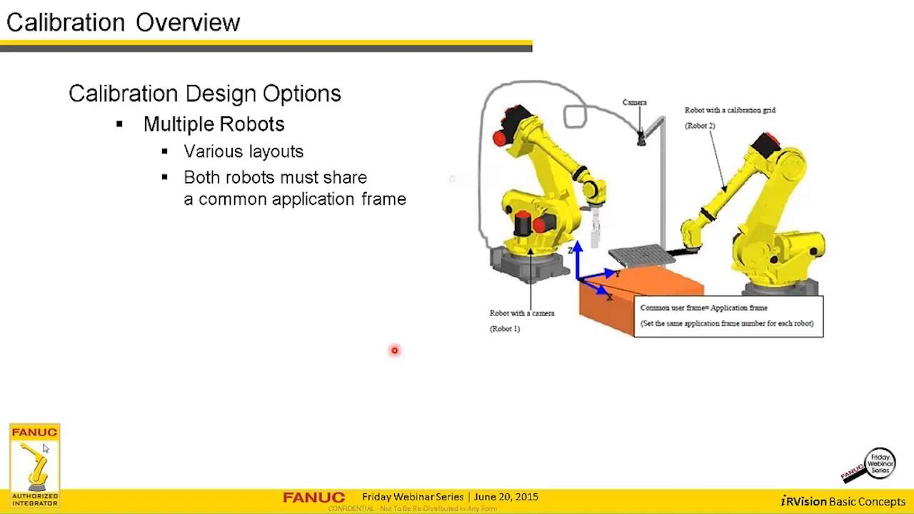 Fanuc Irvision Machine Vision Camera And Robot