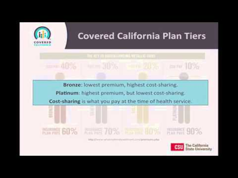 074 Health Insurance in Singapore Comparison & 075 English Webinar on Health Insurance Options