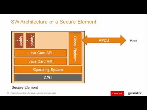 Security Solutions for Java Distributed Architectures: A Sma