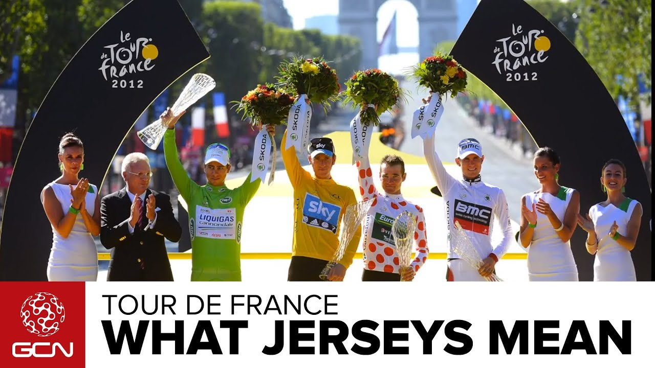 Tour De France Jerseys - What Do They All Mean  Global Cycling Network 076e302d0