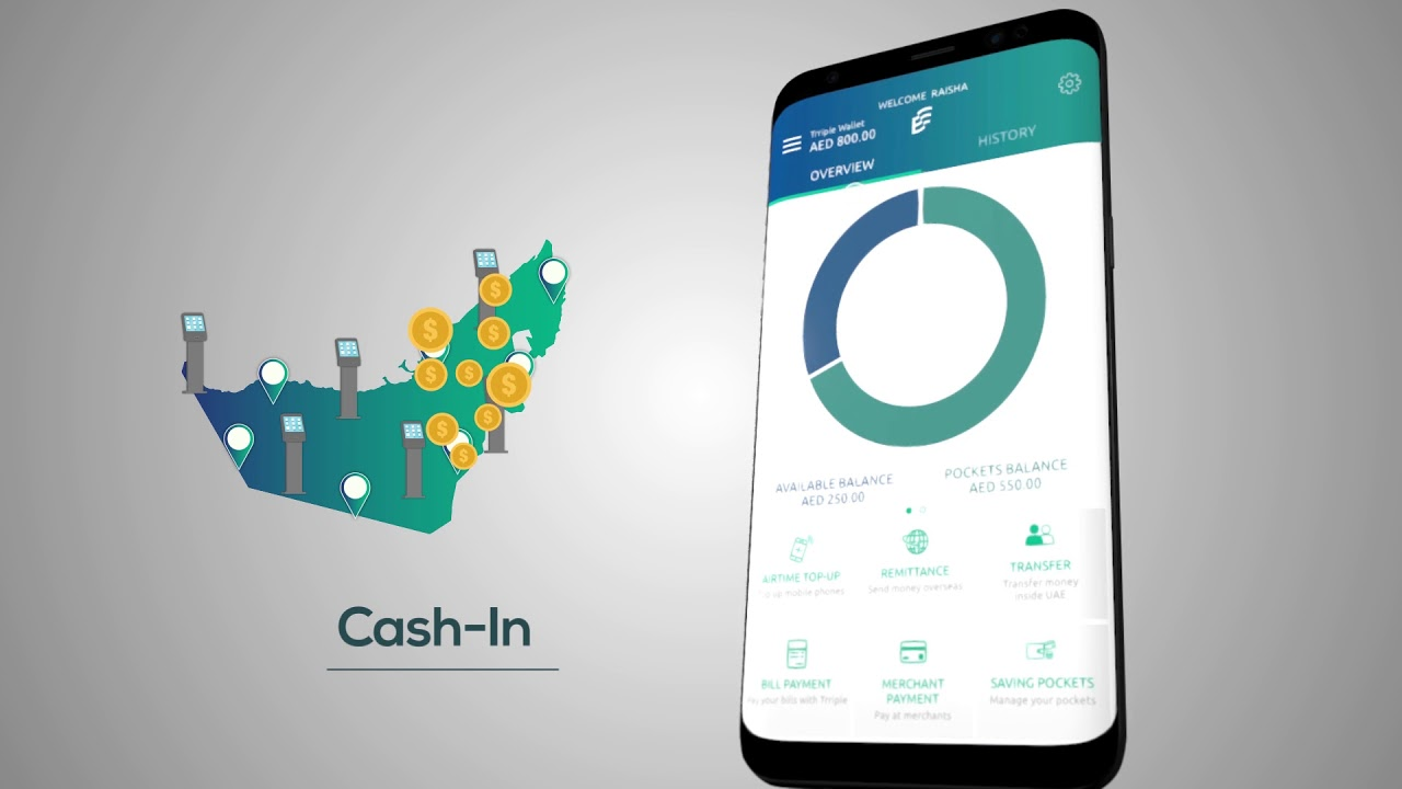 Trriple mWallwet - How to Cash-In and load your mWallet