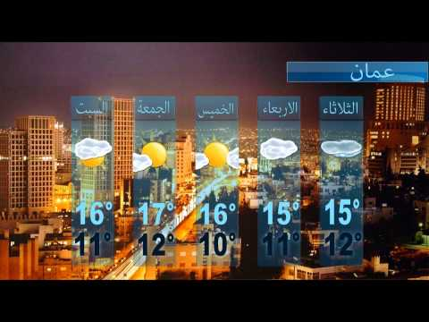Weather Forecast Amman