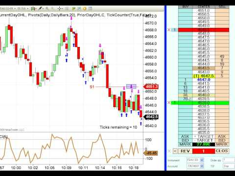 The DAX live trading