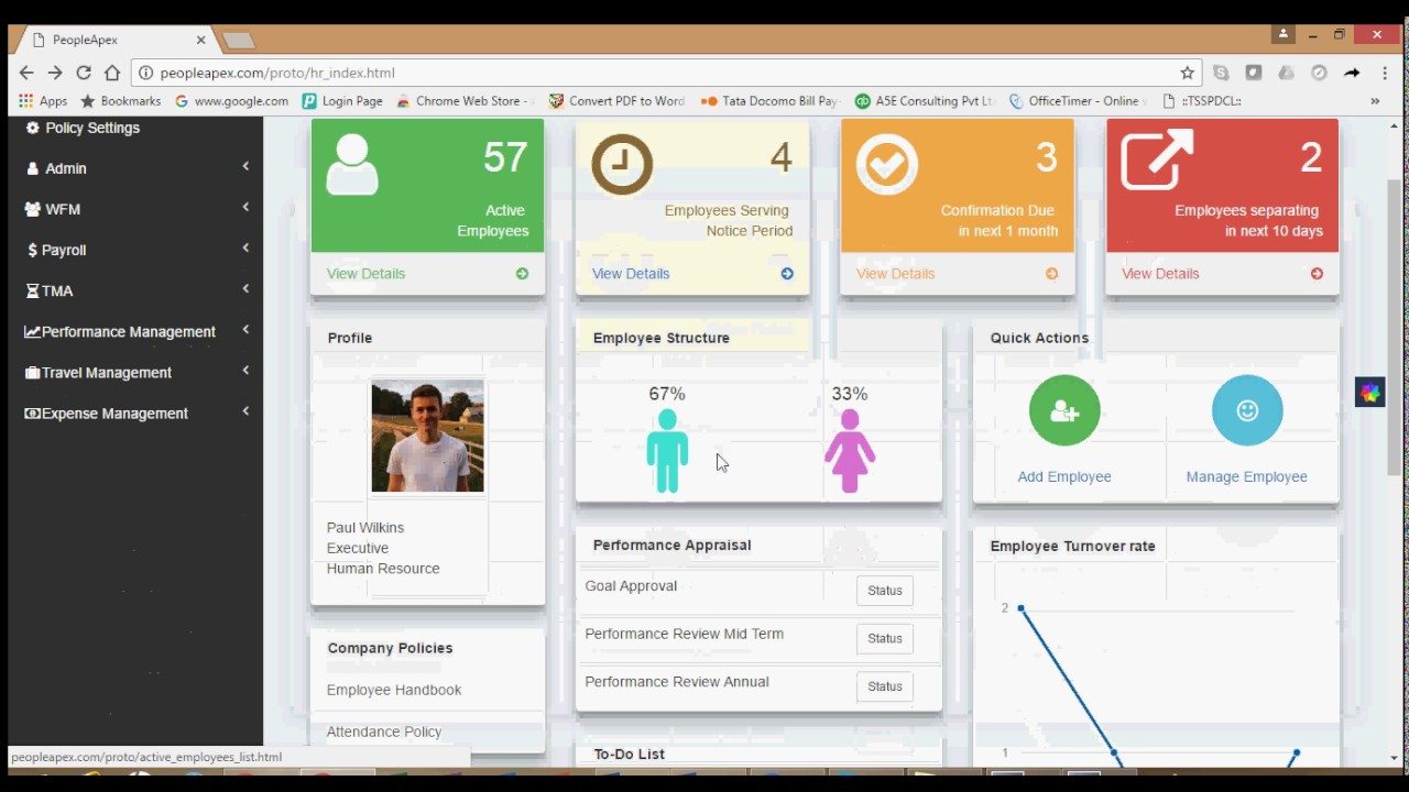 PeopleApex HR Dashboard