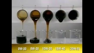 видео Классификация масел по вязкости