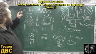 Пружины клапанов: общие положение и факторы влияющие на параметры (часть 1)