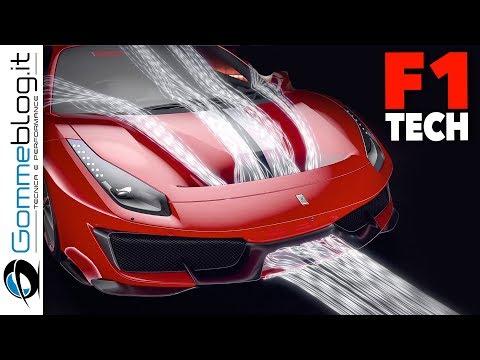 Ferrari 488 Pista HOW IT'S MADE Engine and Aerodynamics | FAST CAR Tech