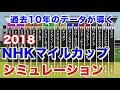 2018年 NHKマイルカップ  シミュレーション  【過去10年データ競馬予想】
