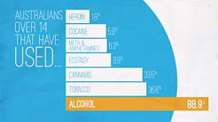 Effects of smoking and alcohol