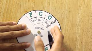 Circle of Fifths (Basics for Ukulele Players)