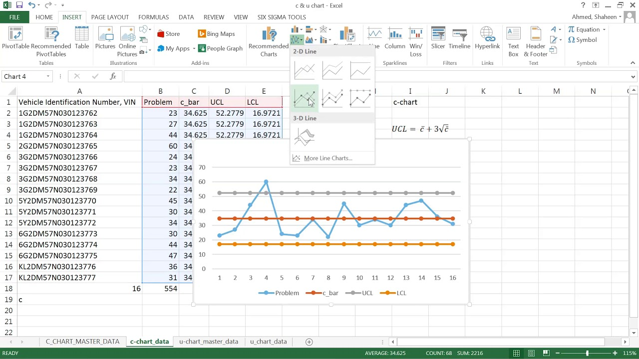 Attribute Control C Chart Ms Excel