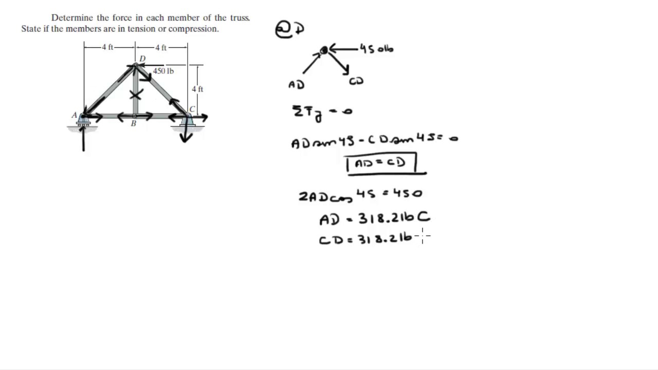 Determine the force in each member of the truss. - YouTube