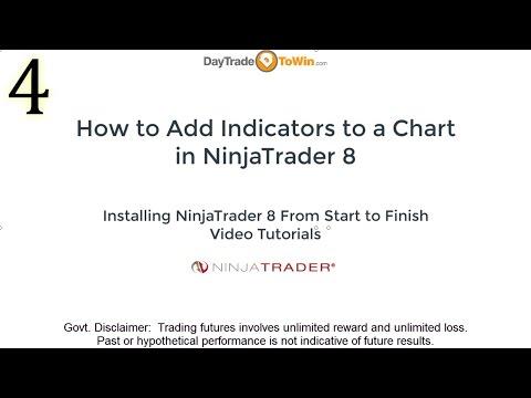 NinjaTrader 8 How To Add Indicators to a Chart Video Tutorials Part
