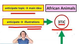 TOEFL Listening Strategies  - Anticipating. Predicting, Note Taking
