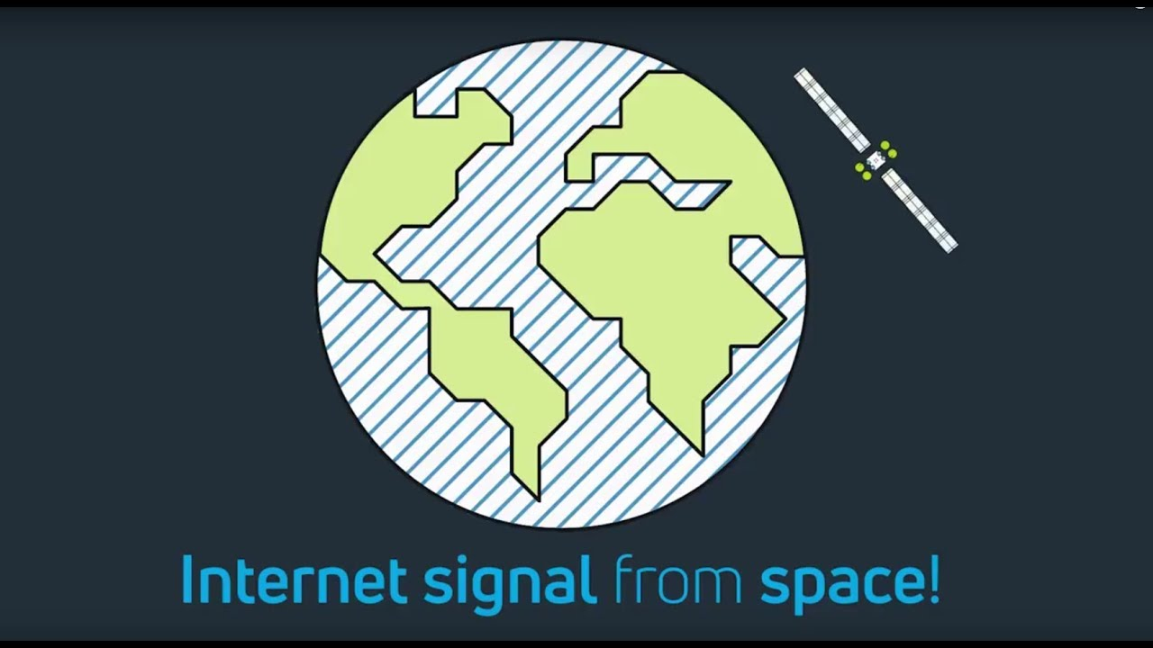 how does satellite internet work  [ 1280 x 720 Pixel ]