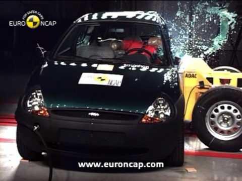 e401ec38fb Euro NCAP | Ford Ka | 2000 | Crash test - YouTube