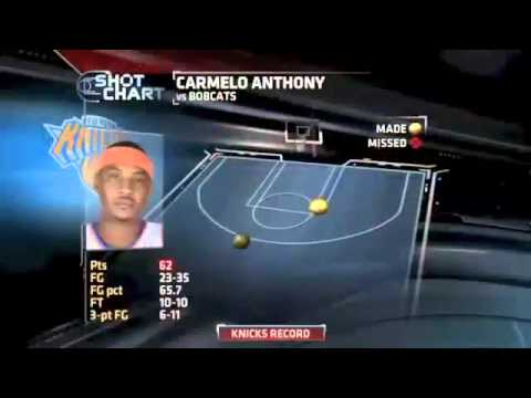 First Take - Carmelo Anthony scores 62 points reaction from Stephen A Smith - ESPn First Take