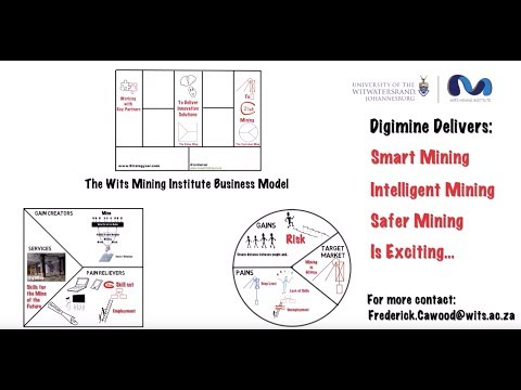Wits Mining Institute Business Model