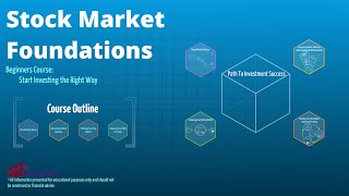 Learn the basics of how stock market works and to invest in market. module 1 foundations covers some interme...
