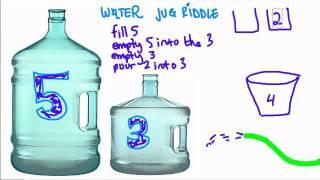 Water Jug Riddle