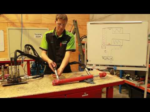 Bypass Testing A Hydraulic Cylinder