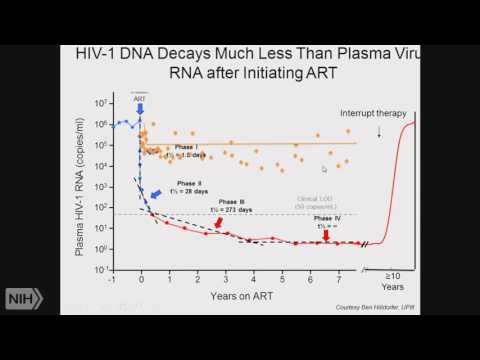 Demystifying Medicine 2017: HIV: Frontiers and Vaccine Development
