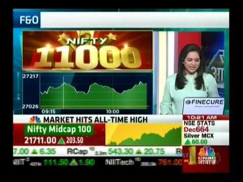 Kiran Jadhav, Technical Analyst, KiranJadhav.com on CNBC Awaaz 23rd Jan 2018