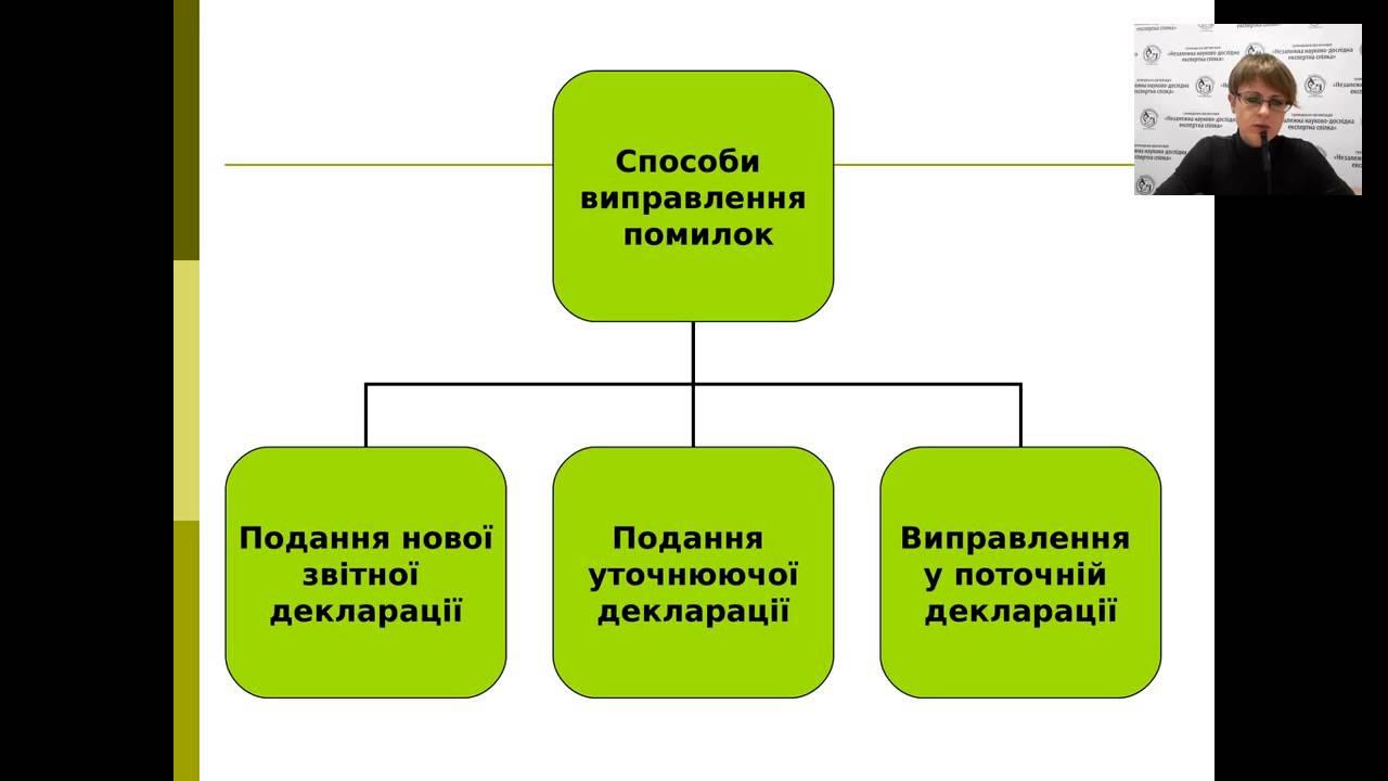 новый бланк декларации по ндс на 2014год