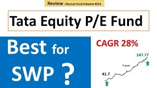 Review : Tata Equity P/E Fund | Best Scheme for SWP (Systematic Withdrawal Plan ) ?