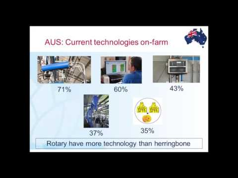 Technologies on Australian and New Zealand dairy farms: Current and future adoption (July 2016)