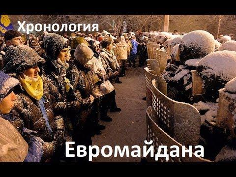 Хронология Евромайдана. Часть