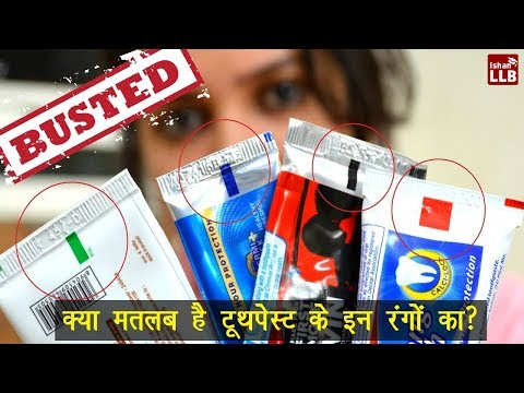 Which Toothpaste Should I Buy?   By Ishan [Hindi]