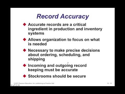 Introduction to Inventory Management