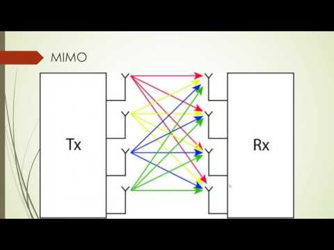 Using STBC To Improve Commuincation Realibility And Effieciency Of An OFDM-MIMO System
