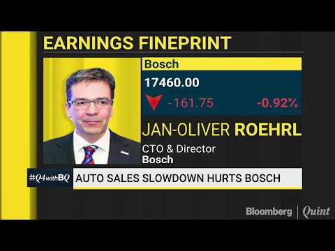 Inventory Pile-Up Among Auto Dealers Impacted Q4 Performance: Bosch