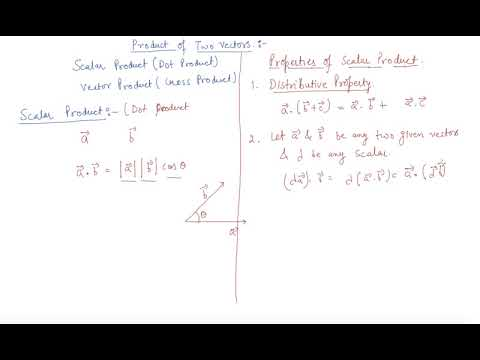 Scalar Product of Vectors | Class 12 Mathematics Vector Algebra