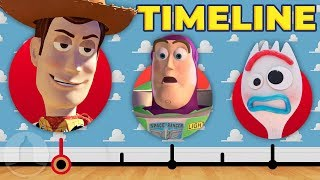 The Complete Toy Story Timeline | Channel Frederator