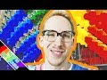 7 Reasons Why Gay Men are Narcissistic | 🌈 Head in the Clouds