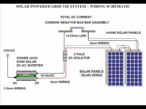 Power Jack Solar GTI System Drawings - YouTube
