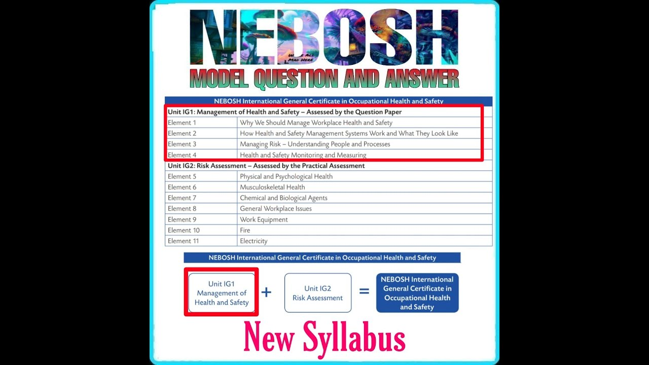 NEBOSH IG 1 (New Syllabus) Important Questions and answer