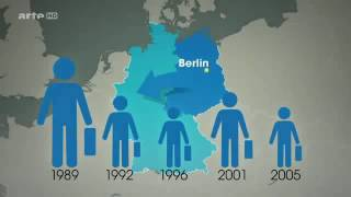 Deutschland Wird Alt Und Menschenleer Mit Offenen Karten