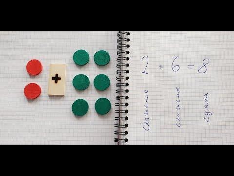 Слагаемое и сумма. Математика 1 класс
